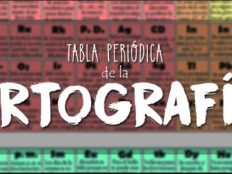 Tabla periódica ortografía