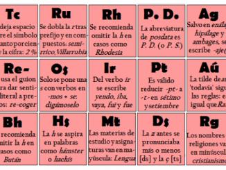 tabla periodica de ortografía
